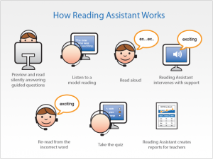 how-reading-assistant-works